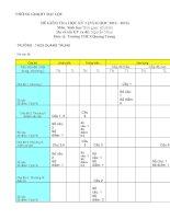 Đề và đáp án kiểm tra học kì môn sinh học lớp 9 sưu tầm (29)