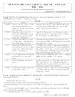 ĐỀ CƯƠNG ÔN TẬP LỊCH SỬ 9 – HỌC KÌ II