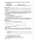 Bộ đề Hóa học 9 ôn thi vào lớp 10