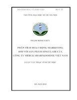 Phân tích hoạt động marketing đối với sản phẩm singulair của công ty merck sharpdohme việt nam