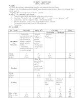 đề thi học kì 1 anh văn lớp 8, đề tham khảo số  28