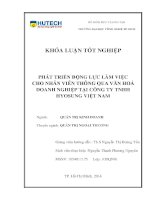 Phát triển động lực làm việc thông qua văn hóa doanh nghiệp tại công TNHH Hyosung Việt Nam