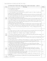 ĐÁP ÁN ĐỀ THI CHÍNH THỨC TRẠI HÈ HÙNG VƯƠNG LẦN THỨ VIII MÔN SINH HỌC LỚP 11