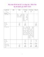 đề thi thử đáp án và ma trận ngữ văn 12