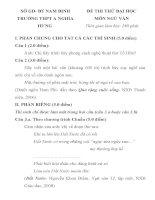 Tổng hợp 50 đề thi Đại Học Môn Văn(có đáp án)