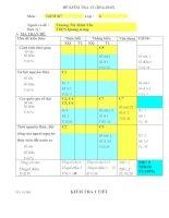THCS Quang trung đề kiểm tra 1 tiết lịch sử 6