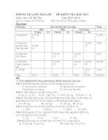 kiểm tra hk1 môn hóa học 8 năm 2013 2014 thcs lê quý