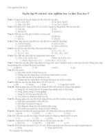 Tuyển tập 95 câu hỏi trắc nghiệm hay và khó hoá học 9 của cô giáo nguyễn thị hồng hoá