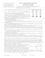 Đề thi học sinh giỏi vật lý lớp 12 chọn lọc số 6