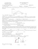 Đề thi thử THPT Quốc gia môn Hóa học chọn lọc số 43