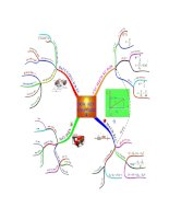 Chuyên đề vật lý 12 dòng điện xoay chiều