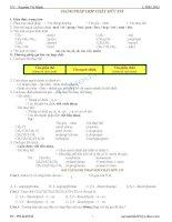 Danh pháp hợp chất hữu cơ - GV. Nguyễn Vũ Minh