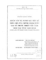 Khảo sát và đánh giá một số tiêu chí của chính sách quốc gia về thuốc thiết yếu năm 2000 tại tỉnh nam định