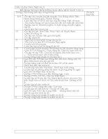 Giáo án bồi dưỡng học sinh dạy thêm Ngữ văn lớp 6 tham khảo (1)