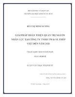 GIẢI PHÁP HOÀN THIỆN QUẢN TRỊ NGUỒN NHÂN LỰC TẠI CÔNG TY TNHH TM & SX THÉP VIỆT ĐẾN NĂM 2020 LUẬN VĂN THẠC SĨ.PDF