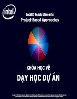 Module 4 - Tài liệu tập huấn dạy học dự án Intel