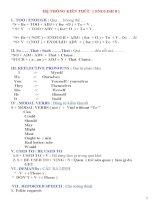 Lý thuyết ôn tập HKII tiếng Anh lớp 8