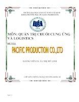 TIỂU LUẬN MÔN QUẢN TRỊ CHUỖI CUNG ỨNG VÀ LOGISTICS ĐỀ TÀI PACIFIC PRODUCTION CO.,LTD
