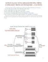 Các phản xạ khi giải phương trình lượng giác (hay)