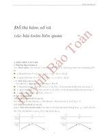 Phân loại và phương pháp giải toán chuyên đề hàm số lớp 12 (đầy đủ dạng)