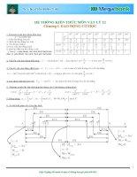 HỆ THỐNG KIẾN THỨC môn vật lý 12  MEGABOOK