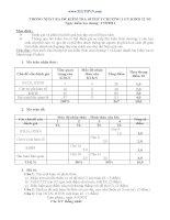 Đề và đáp án kiểm tra 1 tiết giải tích 12 nâng cao