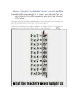 Các mẹo tính nhẩm bạn không thể tìm thấy trong sách giáo khoa