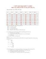 Bộ 280 câu hỏi trắc nghiệm môn vật lý khối THPT phần sóng ánh sáng