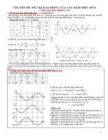 xử lí bài toán đồ thị trong dao động điều hòa.