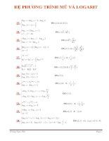 Một số bài tập về phương trình logarit