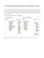 HƯỚNG DẪN CHUNG TRONG IELTS WRITING TASK 1