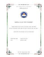 Biện pháp xây dựng Văn hóa Nhà Trường ở các trường tiểu học huyện Thanh Trì  HN