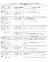 TỔNG hợp NGỮ PHÁP và bài tập TIẾNG ANH lớp 8 9