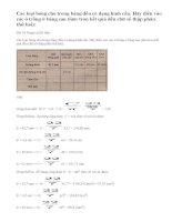 Bài 33 trang 125 - Sách giáo khoa toán 9 tập 2