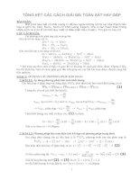 Bài tập về sắt hay gặp trong đề TSĐH môn hoá học phần 1