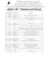 Tổng hợp các lệnh tắt trong Autocad