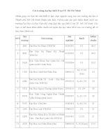 Danh sách các trường đi học khối D ti TP Hồ Chí Minh
