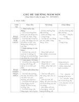 GIÁO án CHỦ đề TRƯỜNG mầm NON 3 TUỔI