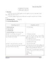 Giáo án tiếng việt 5 tuần 16 bài luyện từ và câu tổng kết vốn từ
