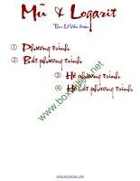 Chuyên đề Mũ và Logarit ôn thi THPT Quốc Gia