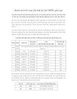 Danh sách 65 cụm thi tỉnh kỳ thi THPT Quốc gia