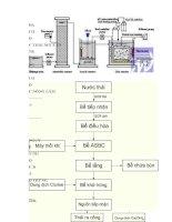 đánh giá hiệu quả xử lý nước thải của công nghệ aao tại bệnh viện đa khoa trung ương thái nguyên