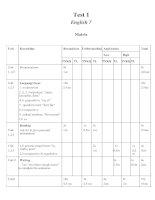 Đề kiểm tra Tiếng Anh lớp 7 trường THCS Đoàn Thị Điểm, Phú Yên (test 1)