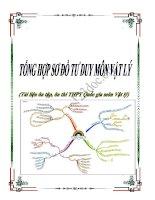 Tổng hợp các Sơ đồ tư duy môn Vật lý (Tài liệu ôn thi THPT Quốc gia)