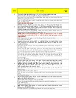 Tổng hợp 1195 câu hỏi tuyển dụng chuyên viên quan hệ khách hàng vào sacombank (phần 1)