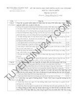 Đáp án đề thi môn Sử THPT Quốc gia năm 2015
