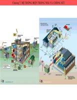 Bài giảng Trang thiết bị kỹ thuật công trình  Chương 7: Hệ thống điện trong nhà và chống sét