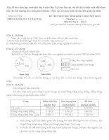 Tập đề thi chọn học sinh giỏi lớp 9 môn địa lý kèm đáp án chi tiết