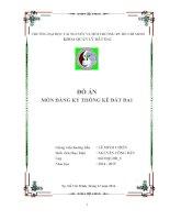 BAO CAO đồ án đăng ký thống kê đất đai