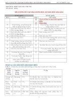 ĐỀ CƯƠNG ôn tập HK II SINH học 10 năm học 2013 2014 LAI